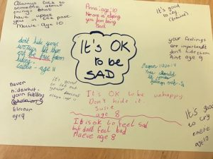 Craic On » Word Art with The WRITE STUFF Kids Club